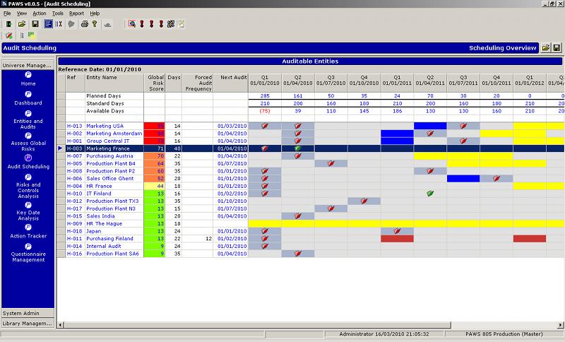 Paws Pentana Audit Work System