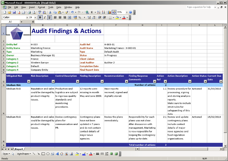 PAWS Pentana Audit Work System – Audit Templates